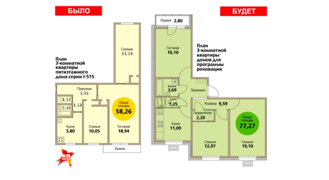 Планировка трехкомнатной квартиры в новых домах