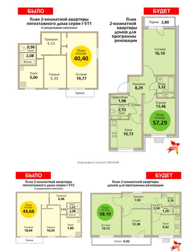 Планировки двухкомнатных квартир в сравнении